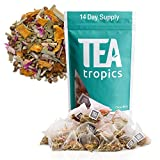 Detox Tea For Weight Loss and Colon Cleanse, Teatox to Burn Body Fat...