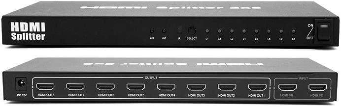 Wolfpack 2x8 HDMI Switch Splitter