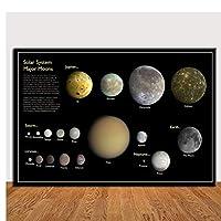 XIANRENGE ポスター 惑星太陽系ギャラクシーユニバースポスターとプリントキャンバス絵画壁の写真クラシックポスターホーム装飾-50x70cmx1フレームなし