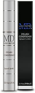 Best max factor false lash effect mascara Reviews