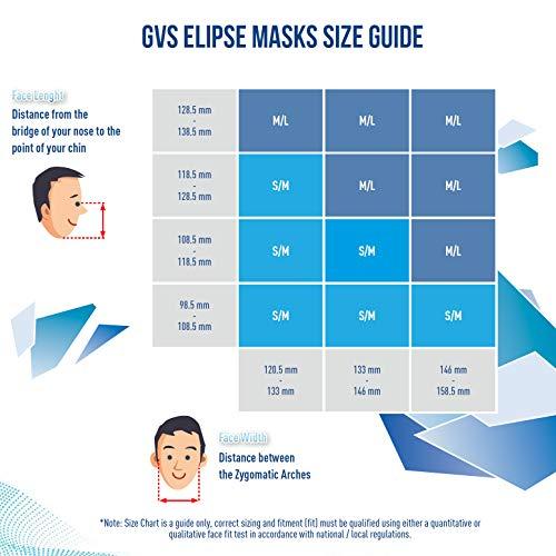 Elipse SPR501 P3 Feinstaubfiltermaske, Mittel/Groß, Blau