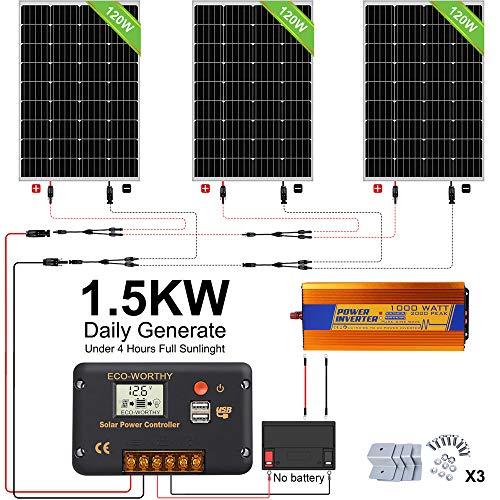 que es lo mejor placa solar 220v elección del mundo