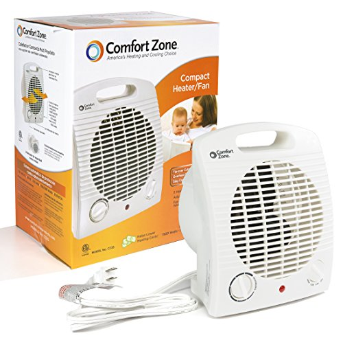 Comfort Zone CZ35 1500 Watt Portable Heater with Thermostat, White Comfort Heater Space Zone®