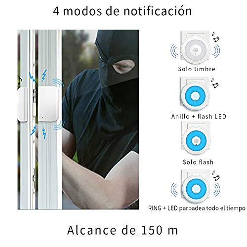 YIROKA Sensores de puertas y ventanas