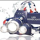 DanForce Headlamp. USB Rechargeable LED Head Lamp....
