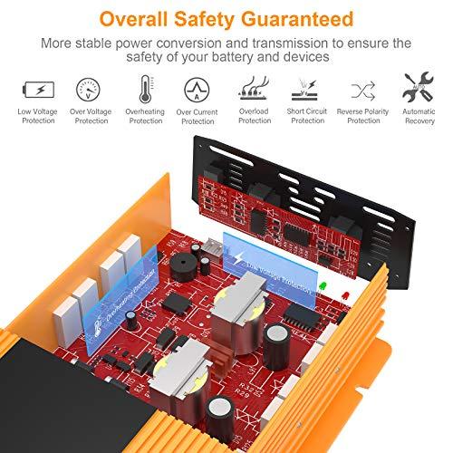 Ampeak 1000W Power Inverter 12V DC to 110V AC Car Converter with Upgraded Reverse Polarity Protection