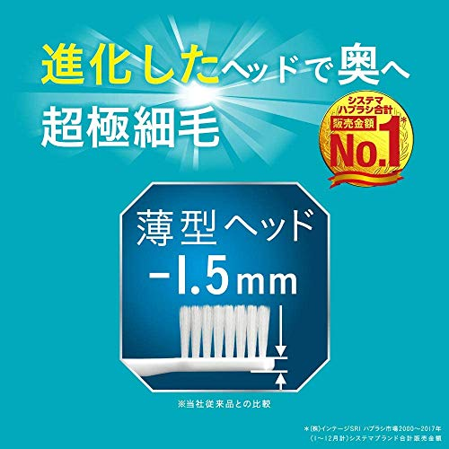 【Amazon.co.jp限定】システマハブラシコンパクト4列ふつう+exハミガキセット6本