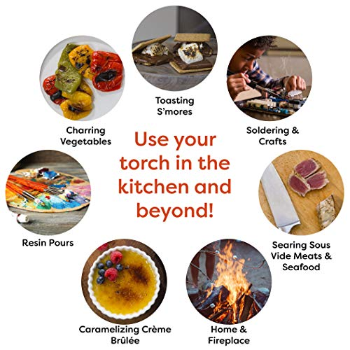 EurKitchen Butane Culinary Kitchen Torch - Fuel Not Included - Refillable Food Blow Torch for Creme Brulee and to Sear Steak, Fish - Kitchen Lighter Tool for Cooking with Finger Guard (w/Fuel Gauge)
