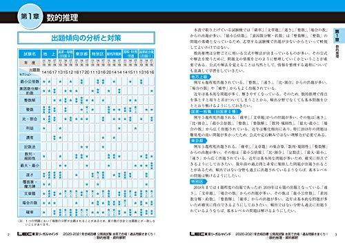 東京リーガルマインド『2020~2021年合格目標公務員試験本気で合格!過去問解きまくり!数的推理・資料解釈』