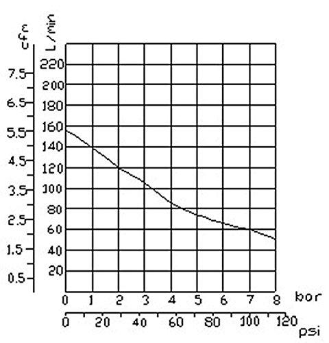 IMPLOTEX 850W Flüster Kompressor - 6