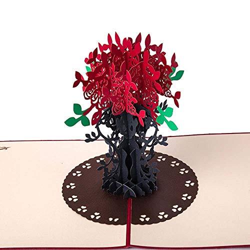 LVYI Tag der Mutter Grußkarte Kreative 3D Stereo Danksagungs- Kreative Postkarte Geburtstags-Wünsche Kleine Karte Neue Cornucopia