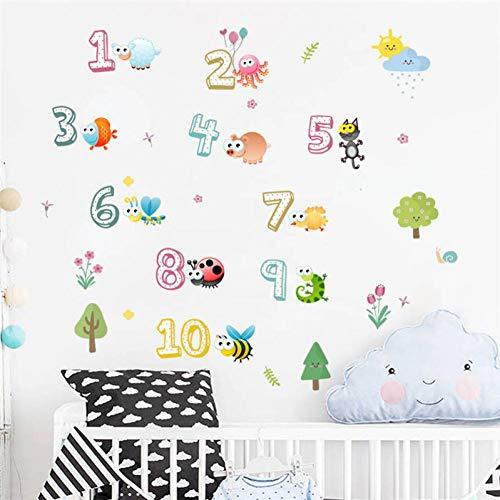 WHFLL letters, aantal planten, vogel, wooncultuur, hoogte meting, muursticker, alfabet, muurschildering voor kinderkamer, slaapkamer, school
