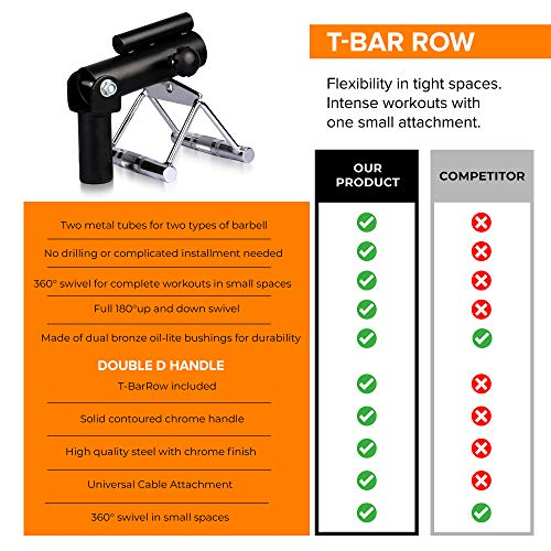 T Bar Row with V Bar Attachment - Fits 1 and 2 Inches Olympic Bars - Gym Equipment - T Bar Row Landmine Attachment - Home or Small Spaces - T Bar Row Platform for Deadlift Squat Tricep Exercises