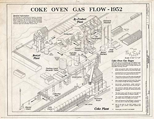 Historic Pictoric : Blueprint Coke Oven Gas Flow - 1952 - Thomas by-Product Coke Works, 1200 Tenth Street West, Thomas, Jefferson County, AL 24in x 18in