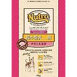 2個セット ニュートロ ナチュラルチョイス プレミアムチキン 超小型犬 エイジングケア チキン&玄米 4kg×2個セット