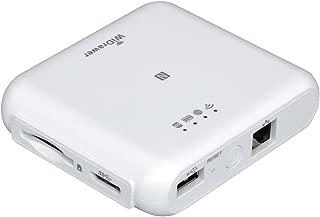 ラトックシステム Wi-Fi SDカードリーダー 5GHz対応 433Mbpsモデル (ホワイト) REX-WIFISD2