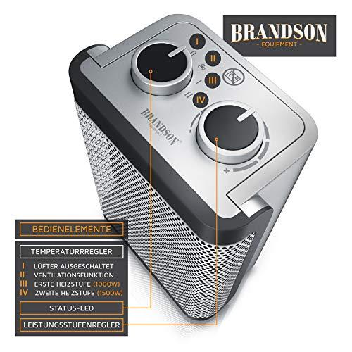 Brandson 4364118961