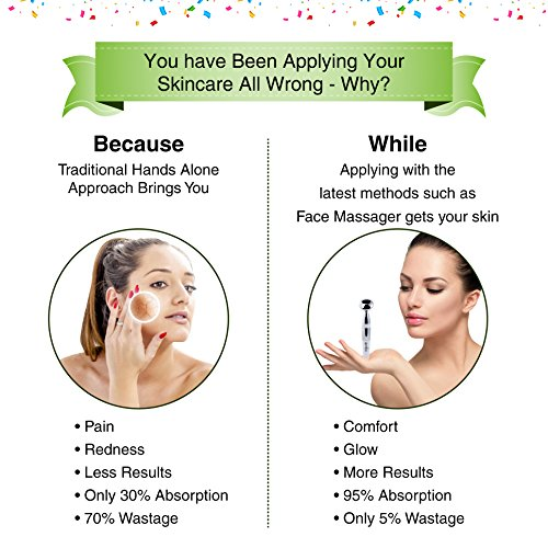 Anti Aging Face Massager by VIJUVE for Wrinkles Removal & Facial Skin Tightening | Boost Effects of Face Cream & Serum | Anti Wrinkle Skin Care & Facial Toning Massage Device