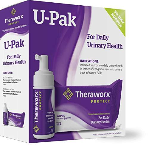 Theraworx Protect U-Pak for Urinary Health and Hygiene