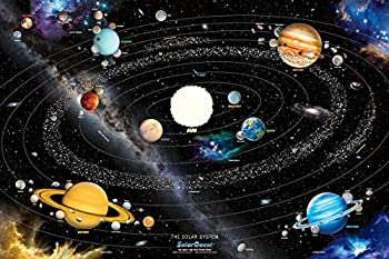 SOLARQUEST The Solar System Poster - A Comprehensive Map of The Solar System The Space-Age Real Estate Game  24 x 36