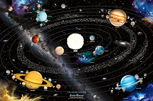 SOLARQUEST The Solar System Poster - A Comprehensive Map of The Solar...