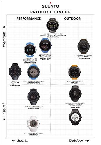 スント(SUUNTO)腕時計アンビット3バーティカルブラック10気圧防水GPS高度/方位/速度/距離計測[日本正規品メーカー保証2年]SS021965000