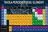 1art1 Scuola - Tavola Periodica degli Elementi Poster Stampa Geante XXL (120 x 80cm)...