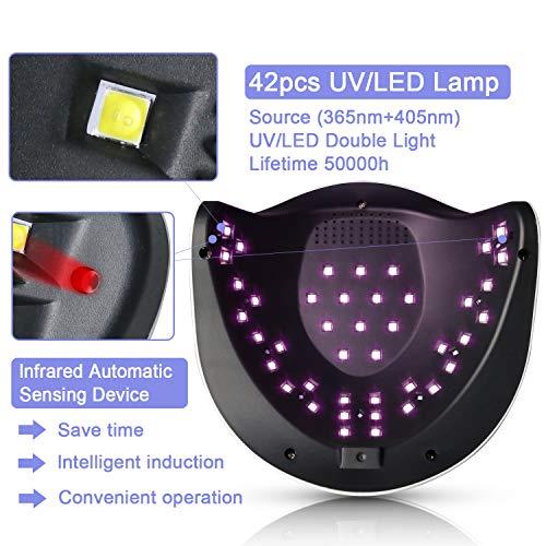 Canvalite Nail UV Lamp