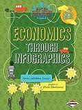 Economics Through Infographics