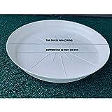 It is Made of Terrakota It is 6-Inch long It is a Plastic Bottom Tray