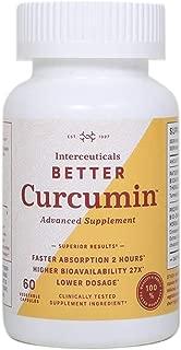 Interceuticals Better Curcumin - Theracurmin Curcumin 90 mg - 27X Bioavailable Turmeric* - High Absorption, Low Dose (1 Bottle)