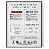 Personalised On The Day You Were Born // Print Keepsake Birthday Gift // Milestone Gift // Any name and date