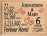 Broad Bay 6th Personalized 6 Year Anniversary Wedding Gift for Wife Husband Couple Him Her