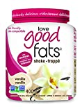 Shakes For Weight Losses Review and Comparison