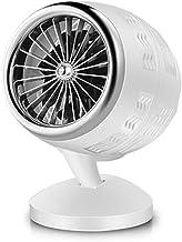HBHHB 350W Calefactor Pequeno Interruptor De Un Botón Calentamiento Rápido Mudo Estufa Electrica Doble Seguridad para Cuarto/Baño/Oficina Ángulo Ajustable 18.5 * 14.2Cm,Blanco