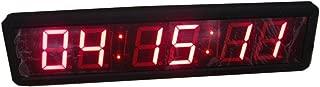 Best red digital clock Reviews