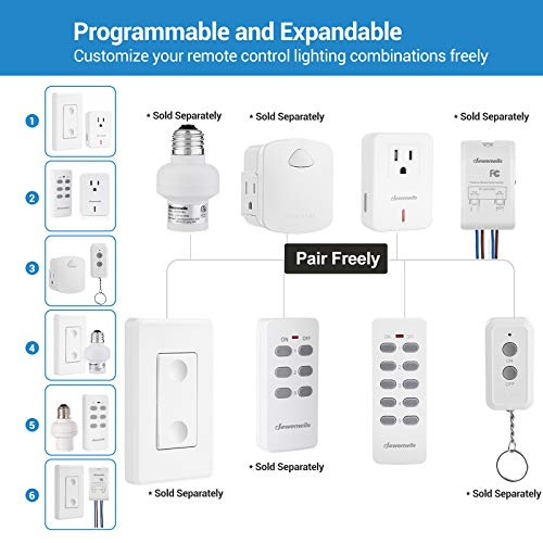DEWENWILS Remote Control Outlet Plug Wireless On Off Power Switch, Programmable Remote Light Switch Kit, 100ft RF Range, Compact Design, ETL Listed, White (1 Remote + 4 Outlets Set)