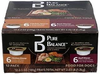 Best pure balance puppy wet food Reviews