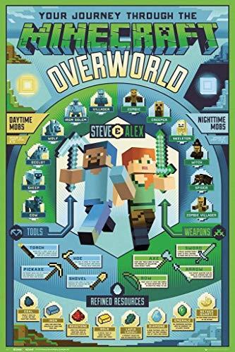 GB Eye LTD, Minecraft, Overworld Biome, Maxi Poster 61x91.5cm