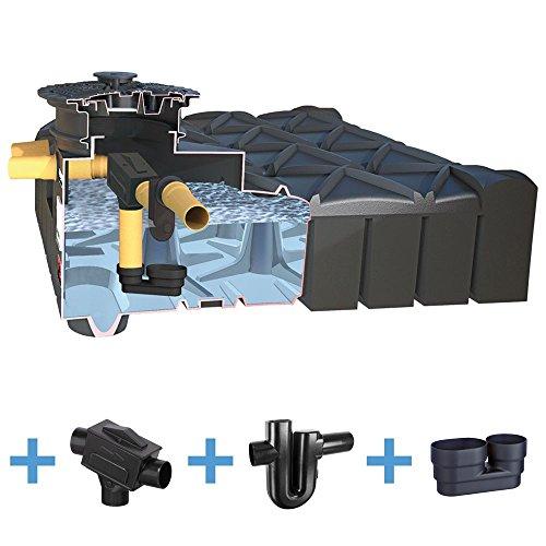 PREMIER TECH AQUA GmbH Zisterne 7500 Liter Profi Flachtank F-LINE mit Deckel, Filter, ber. Zulauf und Siphon - Kunststoff, Kunststoffzisterne, Komplettset