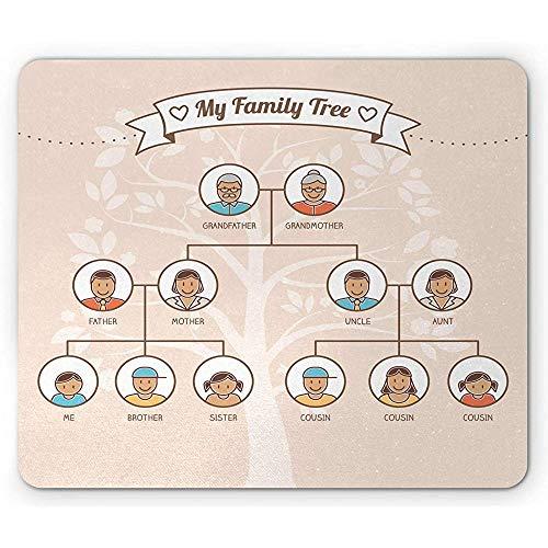 Alfombrilla Familiar, Árbol genealógico de Estilo Vintage con Miembros Avatares Genealogía e impresión de Concepto de parentesco, Alfombrilla de Goma Antideslizante de 25 X 30 cm