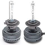 Safego Ampoules H7 Xenon HID 55W H7 6000K Pour Voiture Kit Xénon de conversion HID...