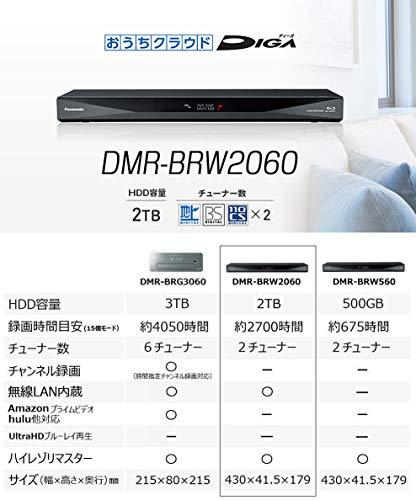 パナソニック『おうちクラウドディーガDMR-BRW2060』