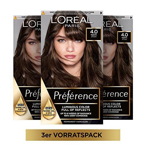 L'Oréal Deutschland GmbH -  L'Oréal Paris