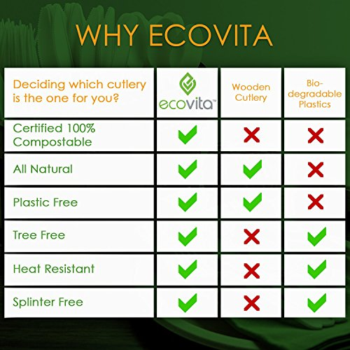 100% Compostable Forks - 140 Large Disposable Utensils (7 in.) Eco Friendly Durable and Heat Resistant Alternative to Plastic Forks with Convenient Tray by Ecovita