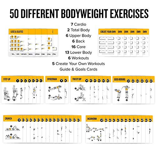 Exercise Cards BODYWEIGHT - Home Gym Workout Personal Trainer Fitness Program Tones Core Ab Legs Glutes Chest Biceps Total Upper Body Workouts Calisthenics Training Routine (3.5'x5', English Vol 1)