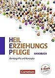 Heilerziehungspflege: Zu allen Bänden - Kernbegriffe und Konzepte: Handbuch (Heilerziehungspflege / Zu allen Ausgaben)