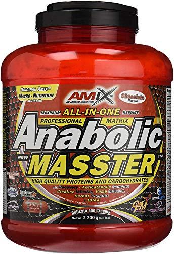 Formula di proteine e carboidrati Contiene CFM isolate Massimizza la fornitura di nutrienti per tessuto muscolare Aumenta la vaso dilatazione Per aumentare la forza e la potenza