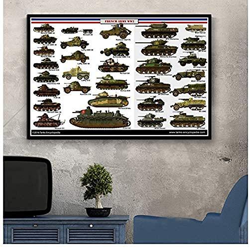 Canvas print,Hot WW2 Wereld Tanks Gevaren Grafiek Collage Poster En Prints Wall Art Schilderij Canvas Muur Foto Woonkamer Thuis Decor-60x80cm