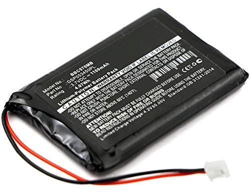 subtel® Qualitäts Akku kompatibel mit Babyalarm Neonate BC-5700D (1100mAh) GSP053450PL Ersatzakku Batterie